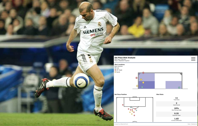 Statistics in modern day football- a discrediting idea?