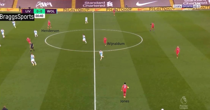 Jones drop deep as henderson pushes forward while Wijnaldum is DM