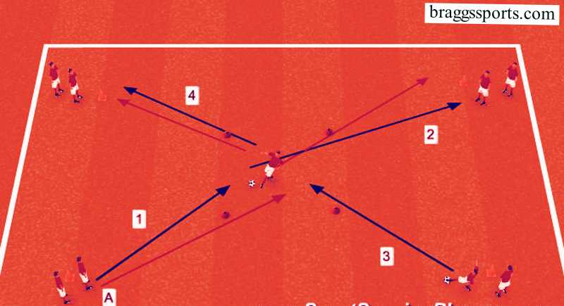 Tactical and theoretical concepts in football