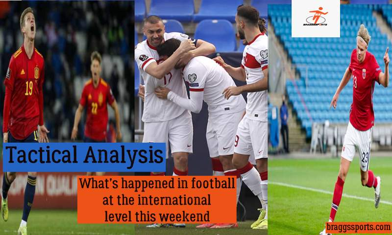 What's happened in football at the international level this weekend