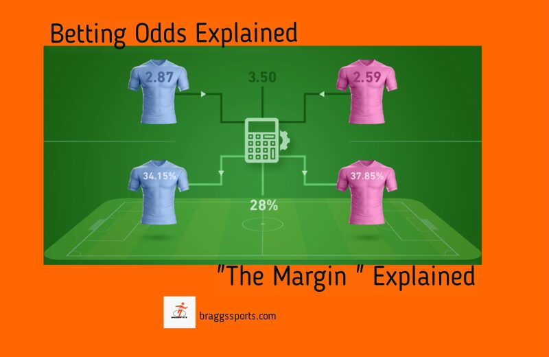 Betting odds explained: The truth behind