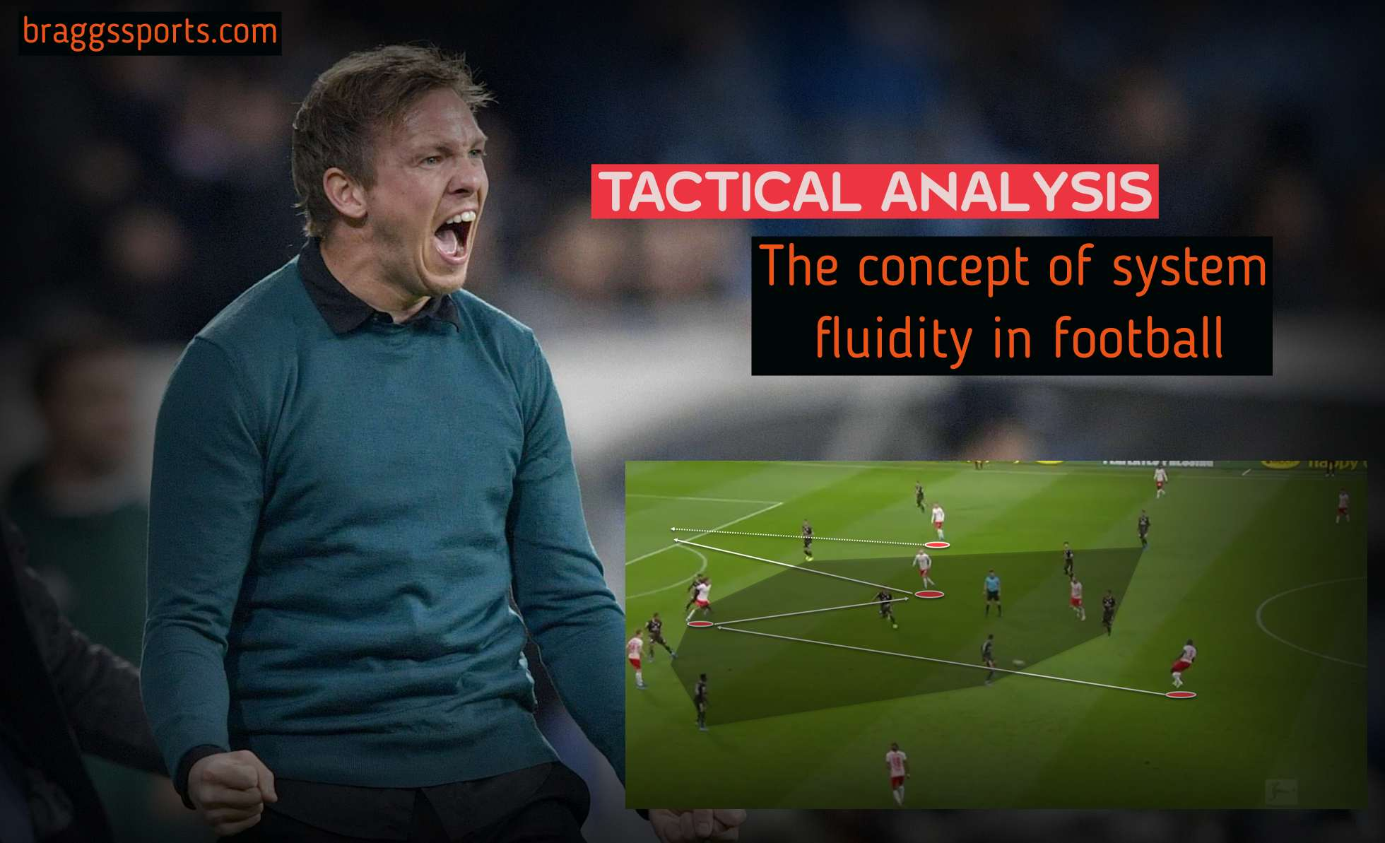 The concept of system fluidity in football