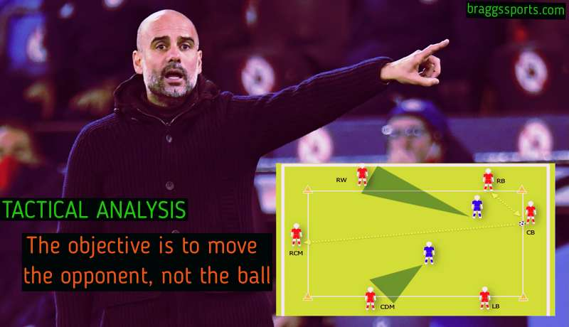 The objective is to move the opponent, not the ball