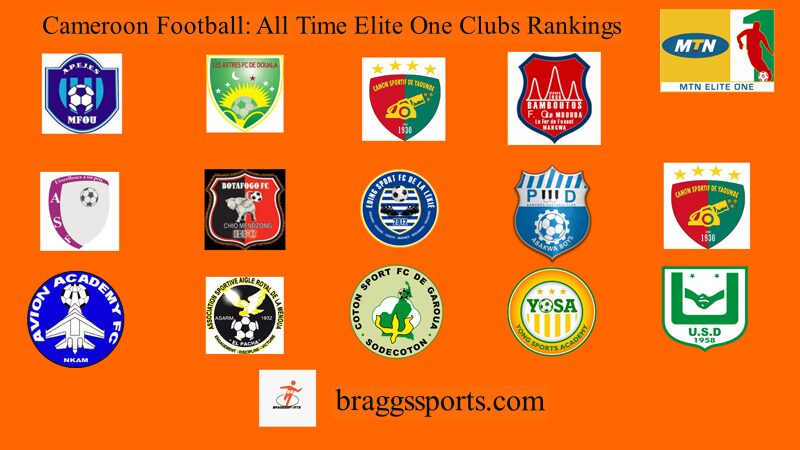 Cameroon Football: All Time Elite One Clubs Rankings