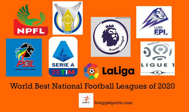 World Best National Football Leagues of 2020