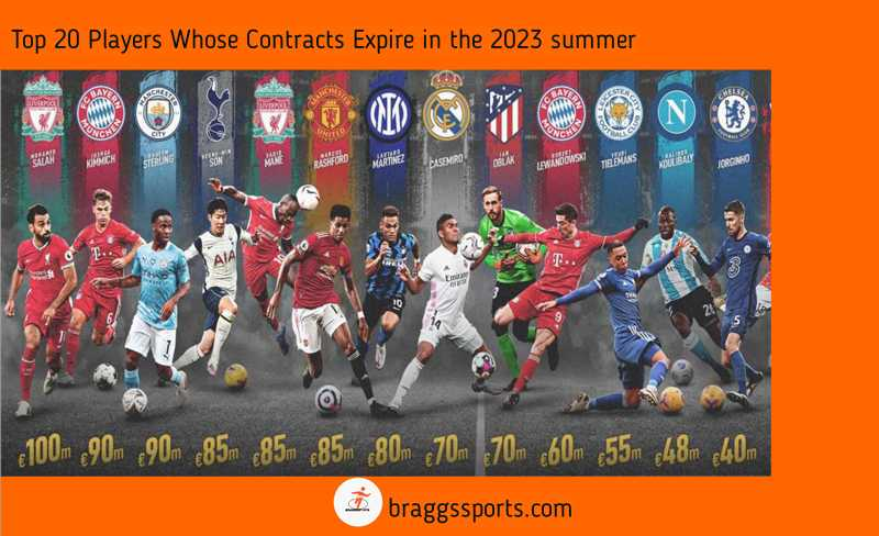 Top 20 Players Whose Contracts Expire in 2023 summer
