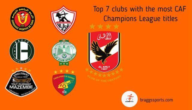 Top 7 clubs with the most CAF Champions League titles